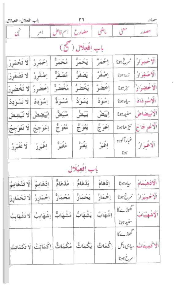 Arabi Safwat Al-Masadir